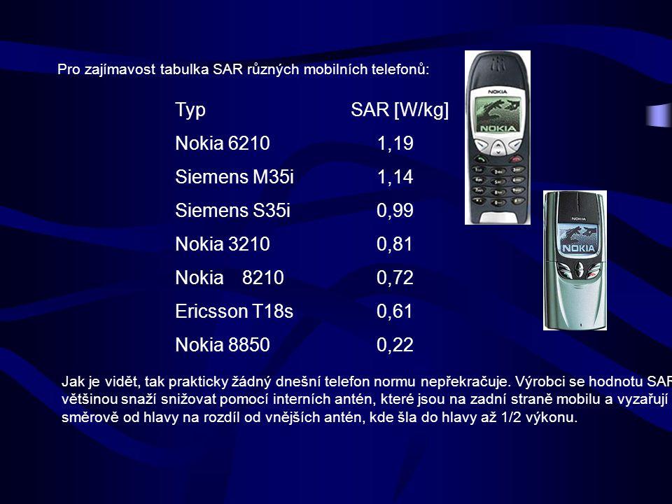 Typ SAR [W/kg] Nokia 6210 1,19 Siemens M35i 1,14 Siemens S35i 0,99